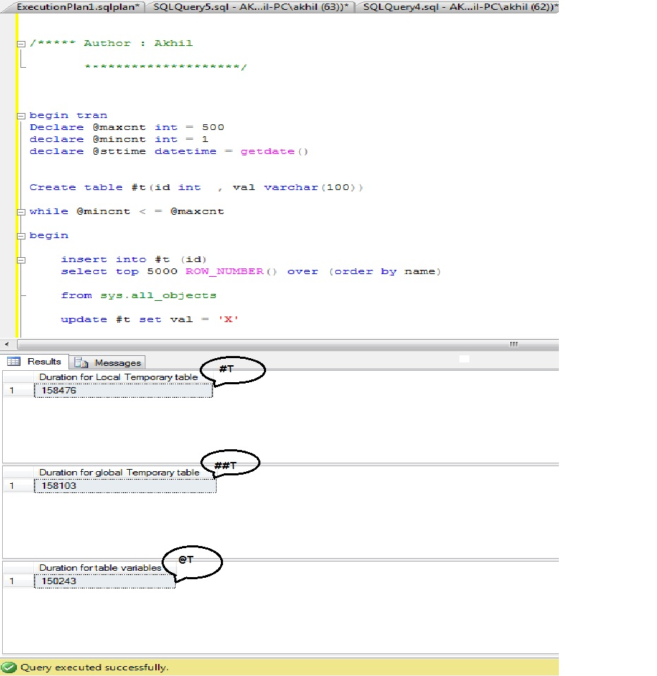 Insert Stored Procedure Result Into Temporary Table In SQL Server 2