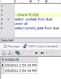 Sql today's date