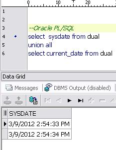Sql server current date