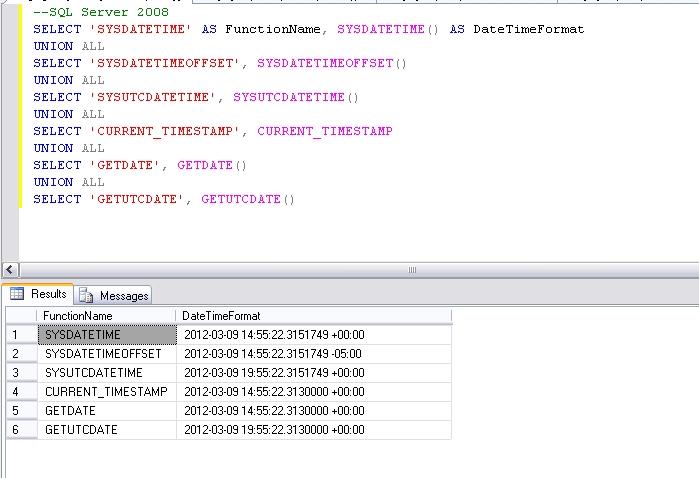 Sql server date
