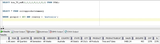 groupid query 1